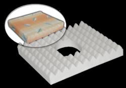 Antidekubitní podložka-sedák v obalu 45x40x7cm s otvorem