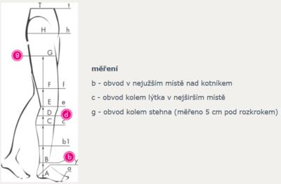 Maxis-Mediven-trombexin 18, stehenní, vel.S  - 6